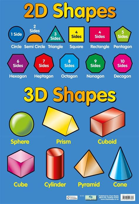 2d images 2d shapes names and properties www imgkid the
