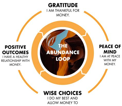 the abundance mentality conquering scarcity to find the key to your dreams how to develop an abundance mentality that attracts wealth