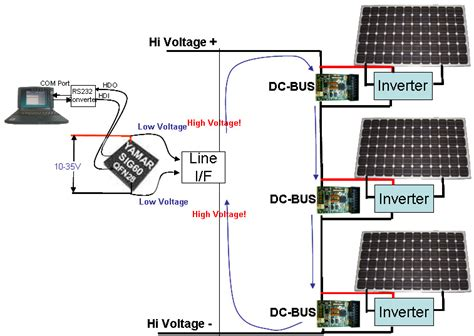 solar panel wiring diagram for trailer travel 28 images