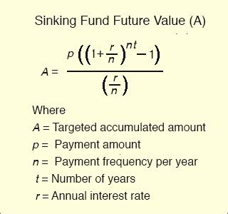 sinking fund payment calculator sinking fund defined and explained for business and finance