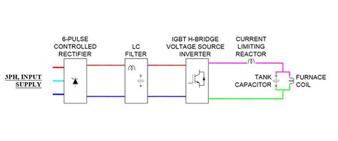 block diagram of induction furnace induction furnace schematic diagram methods of investigating ground faults particularly on