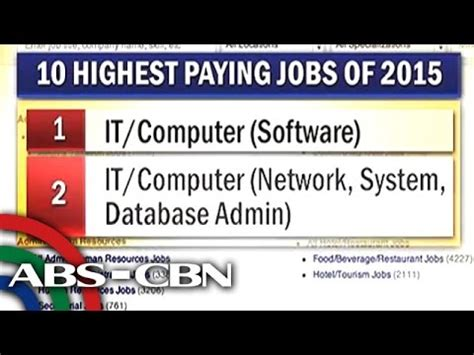 7 High Paying Careers Ideal For by The Philippines Highest Paying