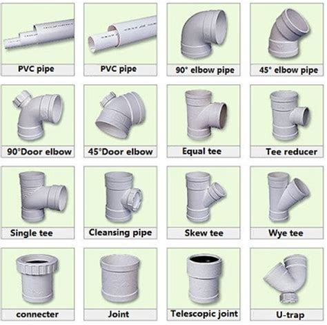 Plumbing Pipe Names by Electrical Fittings Names Www Pixshark Images