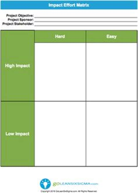Six Sigma Project Report For Mba by 1000 Images About Lean Six Sigma Templates On