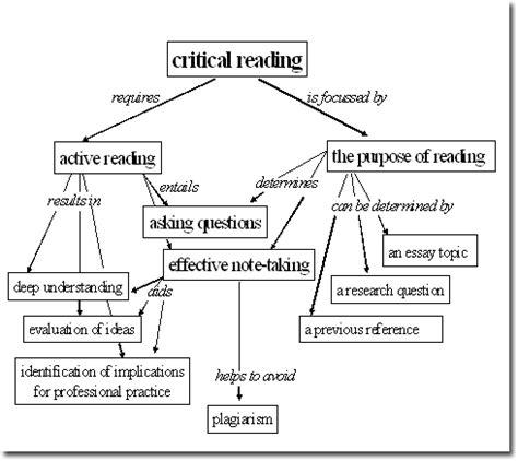 10englishcm critical reading