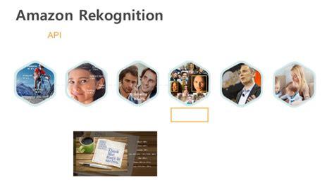amazon rekognition amazon rekognition을 이용하여 인공지능 안면 인식 키오스크 만들기 강정희 aws