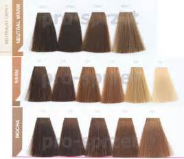 matrix hair color chart pin matrix color sync on