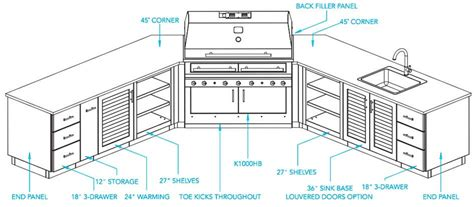 outdoor kitchen cabinet plans outdoor kitchen plans kalamazoo outdoor gourmet