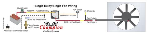 properly wire electric cooling fans