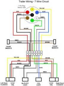 Wire circuit trailer wiring