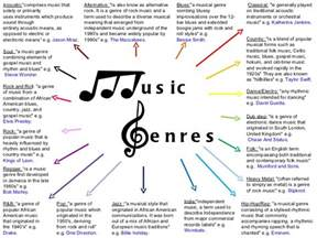 Genre Music by Music Genres