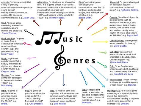 genre music music genres