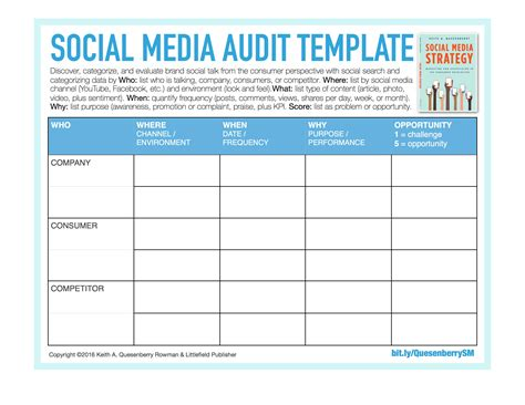 Social Media Templates Keith A Quesenberry Brand Audit Template