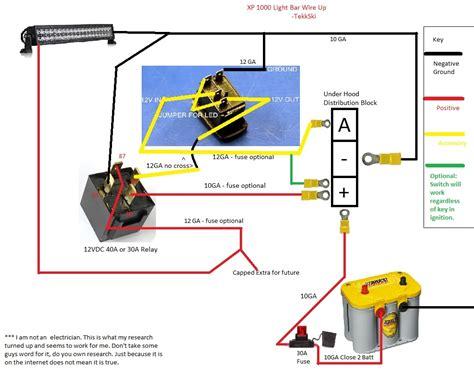 car wiring led light bar relay kit nilight road