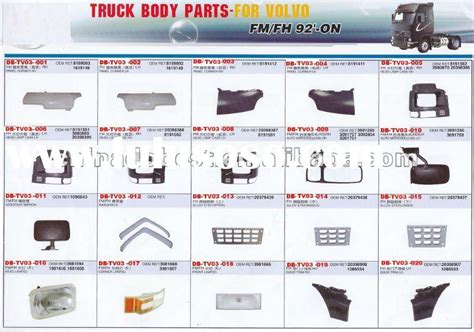 volvo truck parts suppliers parts volvo truck parts volvo truck manufacturers in