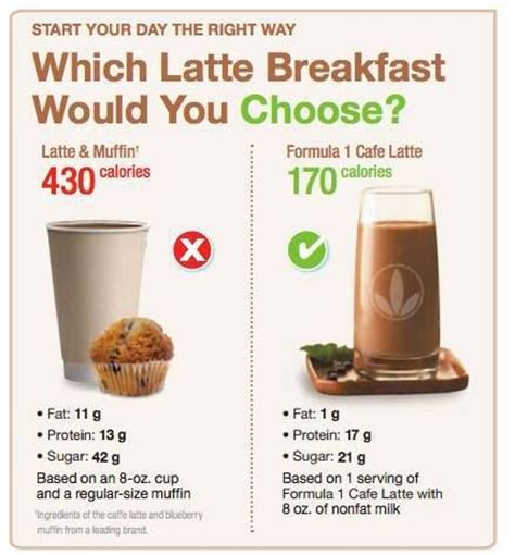 Starting Your Day With The Right Shoes by Start Your Day The Right Way Choose The Better Latte