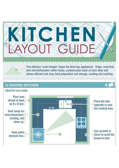 kitchen design and layout ppt ppt kitchen design planing powerpoint presentation