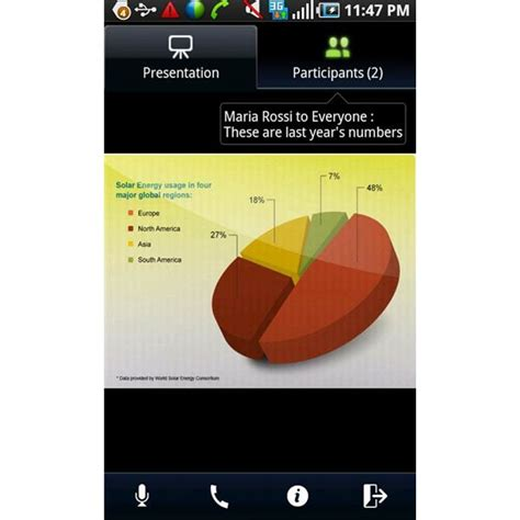 webex android essential android business apps for your small business