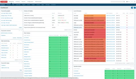 tutorial zabbix 3 zabbix 3 0 open source monitoring f 252 r unternehmen ix