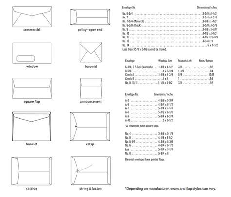 Gift Card Size Envelopes - the 25 best standard envelope sizes ideas on pinterest card sizes paper sizes
