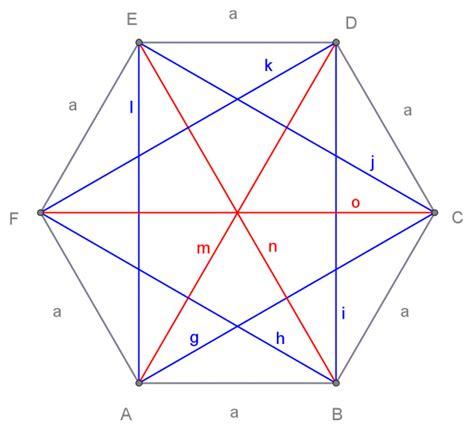 somma degli angoli interni di un ottagono esagono regolare openprof