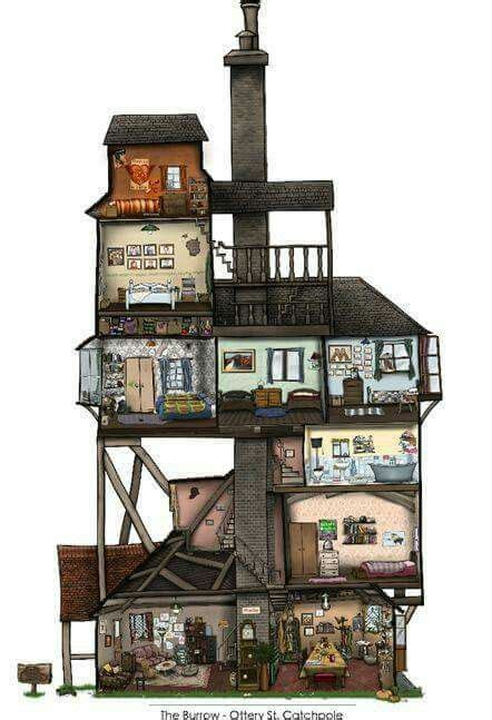 the burrow floor plan best 25 the burrow ideas on harry potter houses harry potter weasley and harry