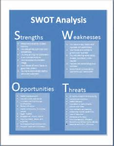 ms word swot analysis template formal word templates