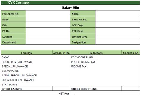 everything you should know about salary slip pay slip