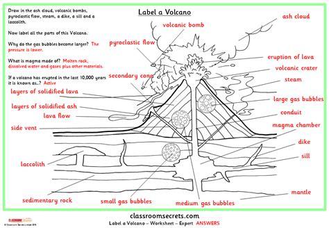 labeled volcano diagram parts label a volcano classroom secrets