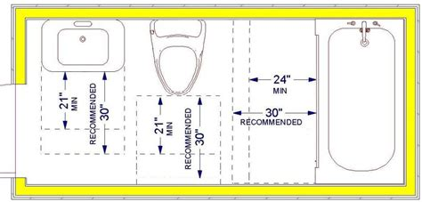 room measurments essential bathroom design measurements nestopia