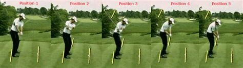 perfect golf swing takeaway downswing
