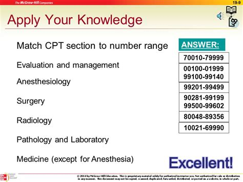 the pathology and laboratory section of the cpt manual 19 procedure coding ppt download