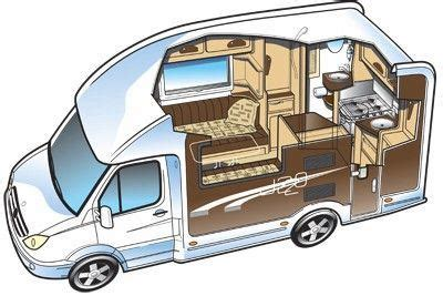 motorhome layout guide end kitchen motorhome layouts buyers guide motorhomes