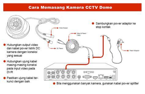Cctv Cirebon tips cara memasang kamera cctv dome sendiri zona cctv