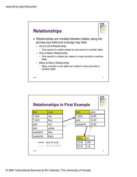 database table design database design normalization 1nf 2nf 3nf