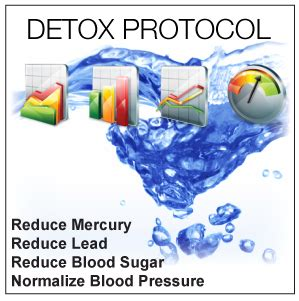 Vaccine Detox Protocol by Health Wellness Sott Net