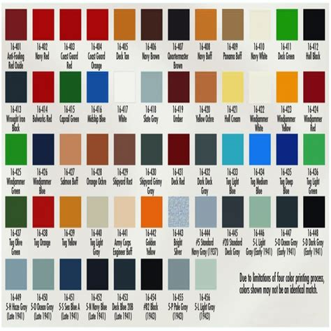 awlgrip colors awlgrip color chart awlgrip topcoat blackburn marine chart