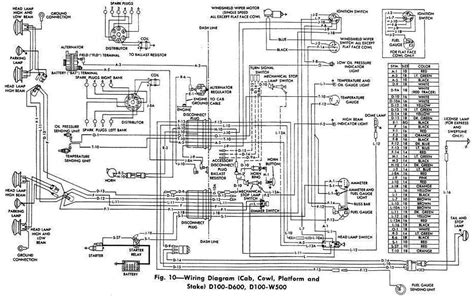 1972 dodge dart wiring diagram wiring diagram and