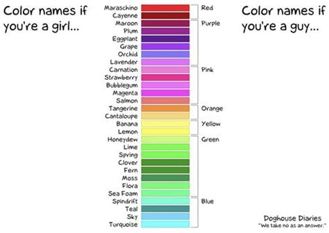unique color names posts colors and the o jays on pinterest