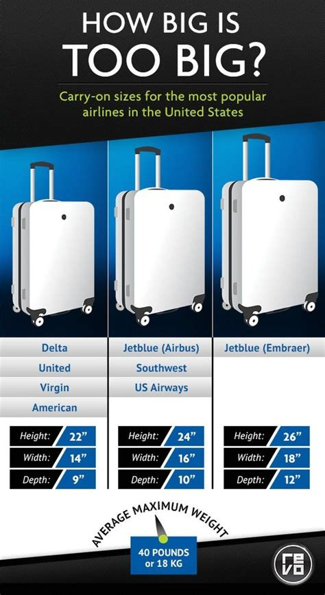 luggage allowance united best 25 carry on size ideas on pinterest carry on bag