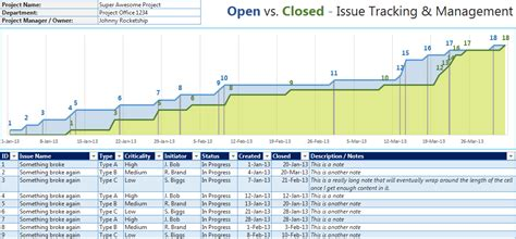 issue tracking management excel template robert