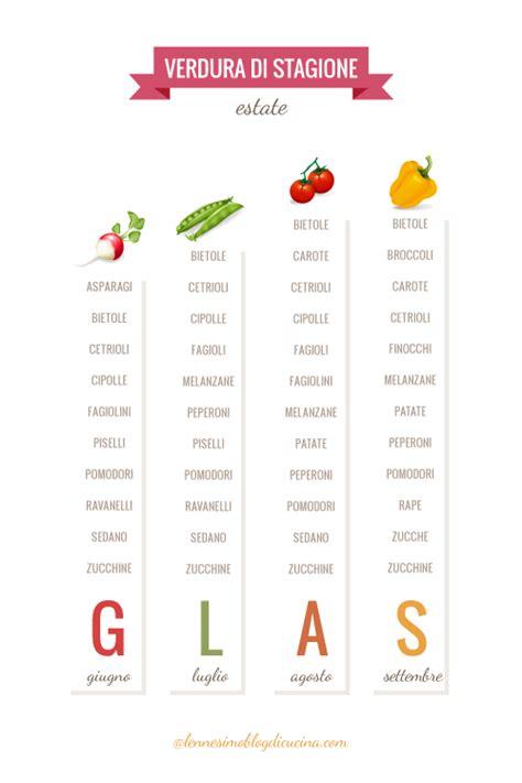 alimenti francesi frutta e verdura di stagione l estate