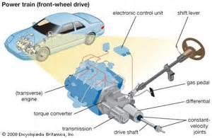Car Engine Connected Wheels Automobile Britannica