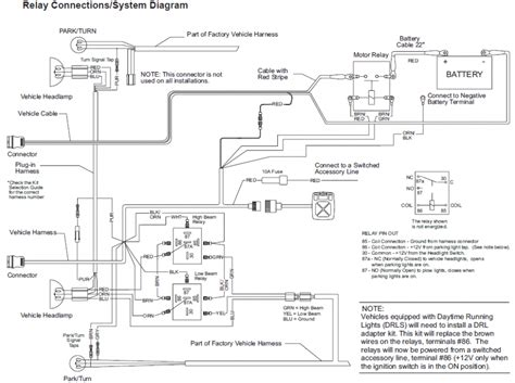 plow wiring harness diagram wiring diagram and