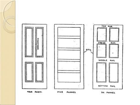 Interior Window Between Two Rooms Doors And Windows