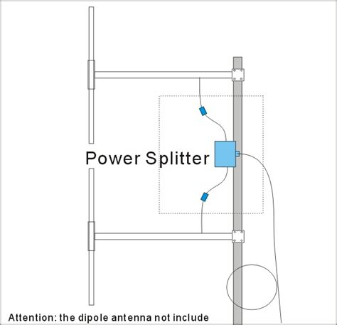 two in one power splitter combiner 300w for dipole antenna 88mhz 108mhz wholesale fmuser czh