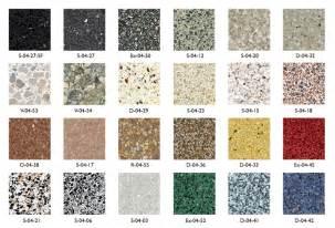 Texture Paint Rollers - sanitary ware tiles terrazzo materials water pumps amp solar topshots enterprises