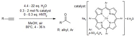 hydration of ketone ketone synthesis by reaction hydration of alkynes