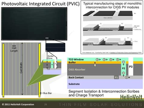 monolithic optoelectronic integrated circuits spie optoelectronic integrated circuits 2011 heliovolt presentation