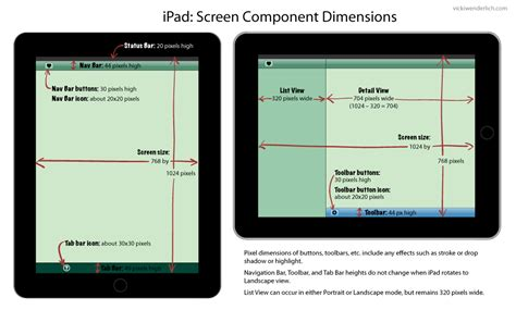 ipad css layout with landscape portrait orientations demo how do i change ipad screen from portrait to landscape
